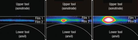 超声波密封时焊缝内部的发热情况