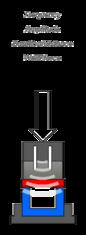零件和焊接因数