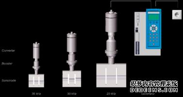 振动臂,由发生器、换能器、变幅杆和焊头构成